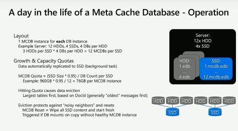 metacache database