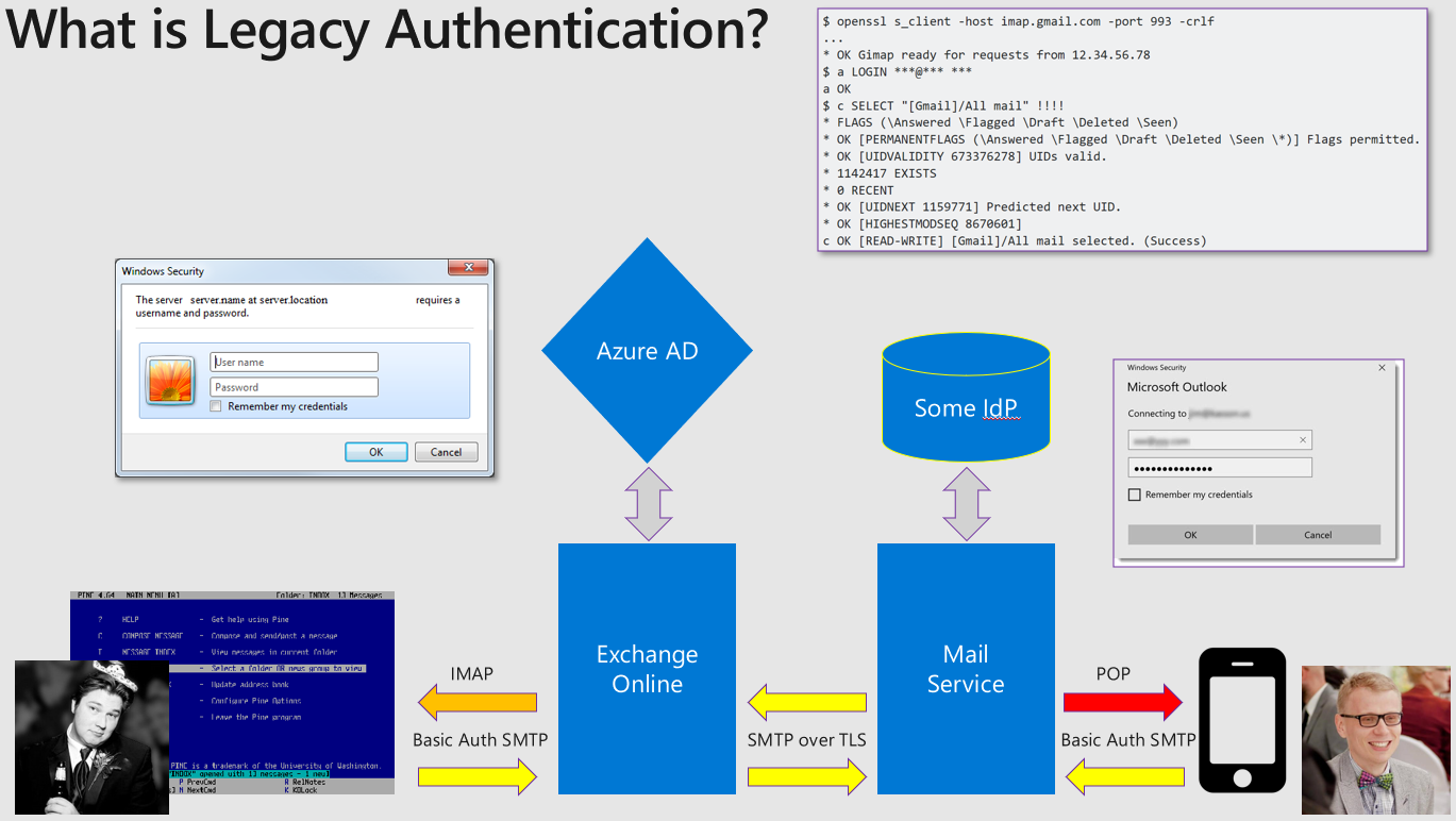 legacy-authentication