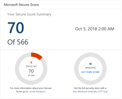 Microsoft_Secure_Score